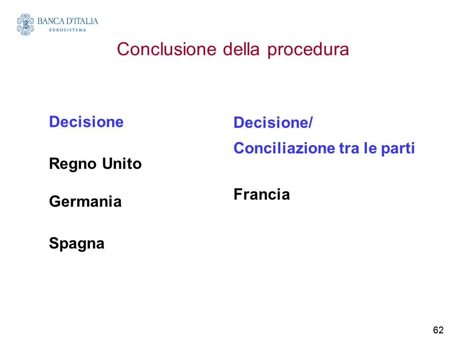 Conclusione della procedura