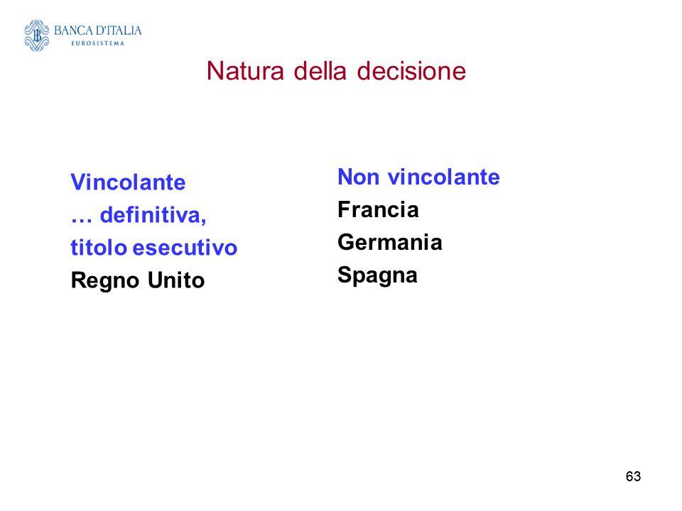 Natura della decisione