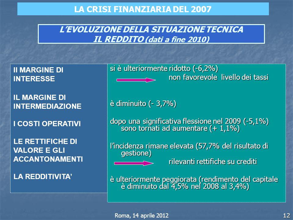 L'EVOLUZIONE DELLA SITUAZIONE TECNICA IL REDDITO (dati a fine 2010)