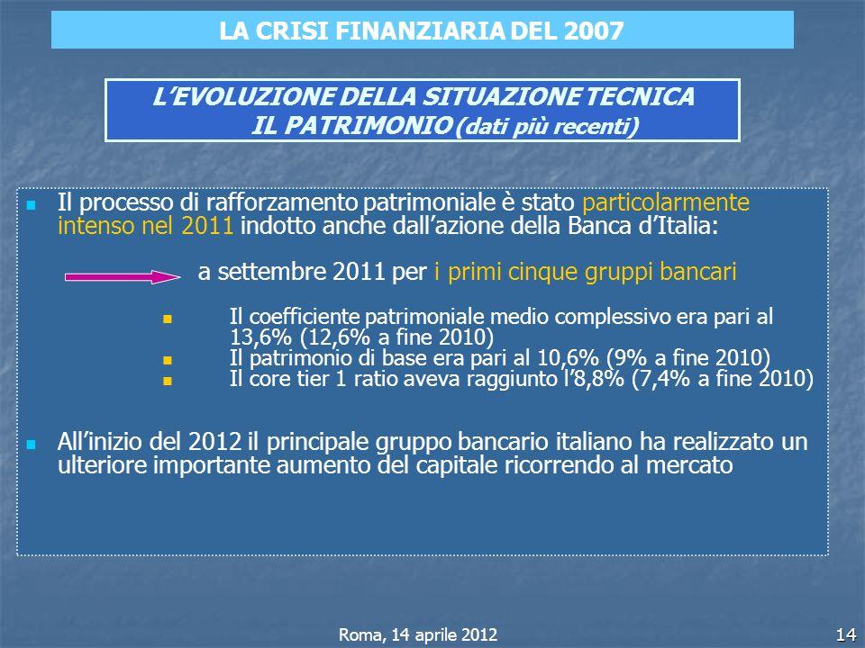 L'EVOLUZIONE DELLA SITUAZIONE TECNICA IL PATRIMONIO (dati più recenti)
