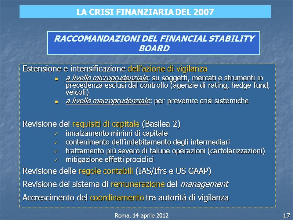 RACCOMANDAZIONI DEL FINANCIAL STABILITY BOARD