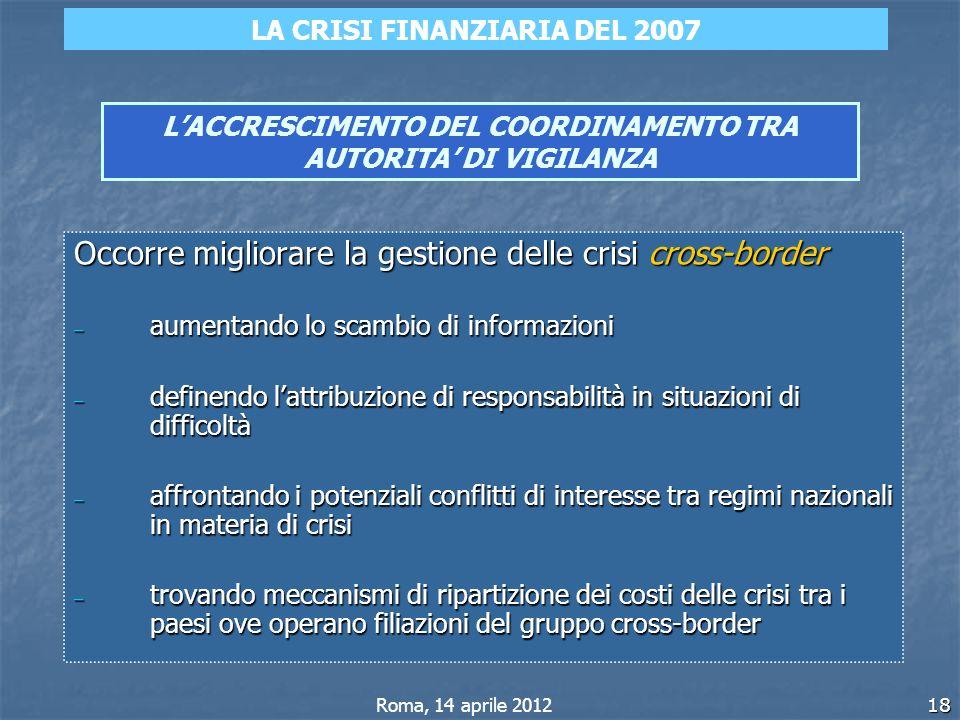 L'ACCRESCIMENTO DEL COORDINAMENTO TRA AUTORITA' DI VIGILANZA