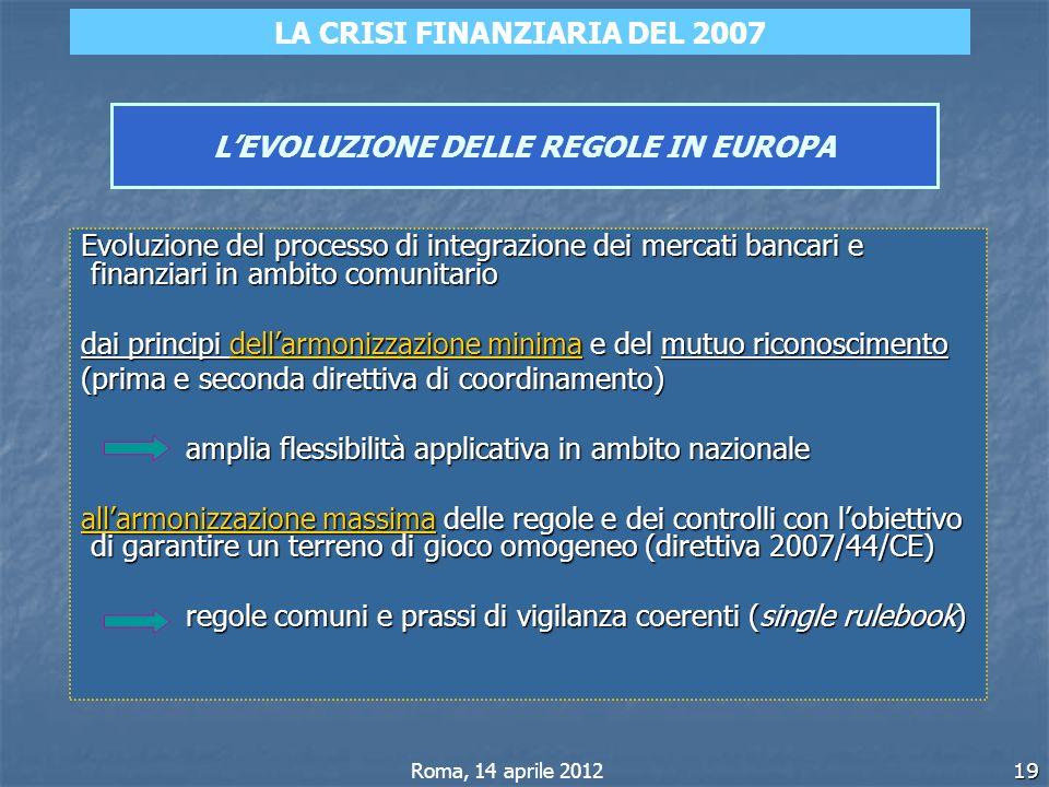 L'EVOLUZIONE DELLE REGOLE IN EUROPA