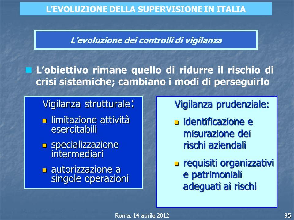 Vigilanza strutturale: limitazione attività esercitabili