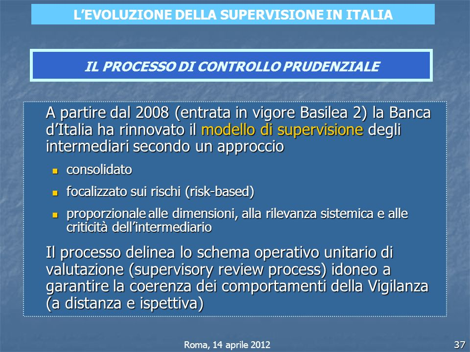 L'EVOLUZIONE DELLA SUPERVISIONE IN ITALIA