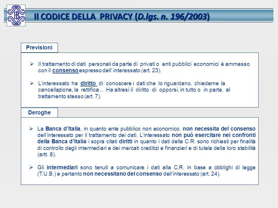 Il CODICE DELLA PRIVACY (D.lgs. n. 196/2003)