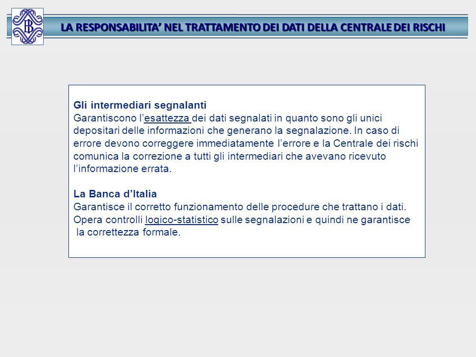 LA RESPONSABILITA' NEL TRATTAMENTO DEI DATI DELLA CENTRALE DEI RISCHI