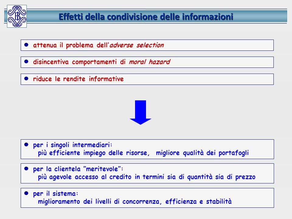 Effetti della condivisione delle informazioni