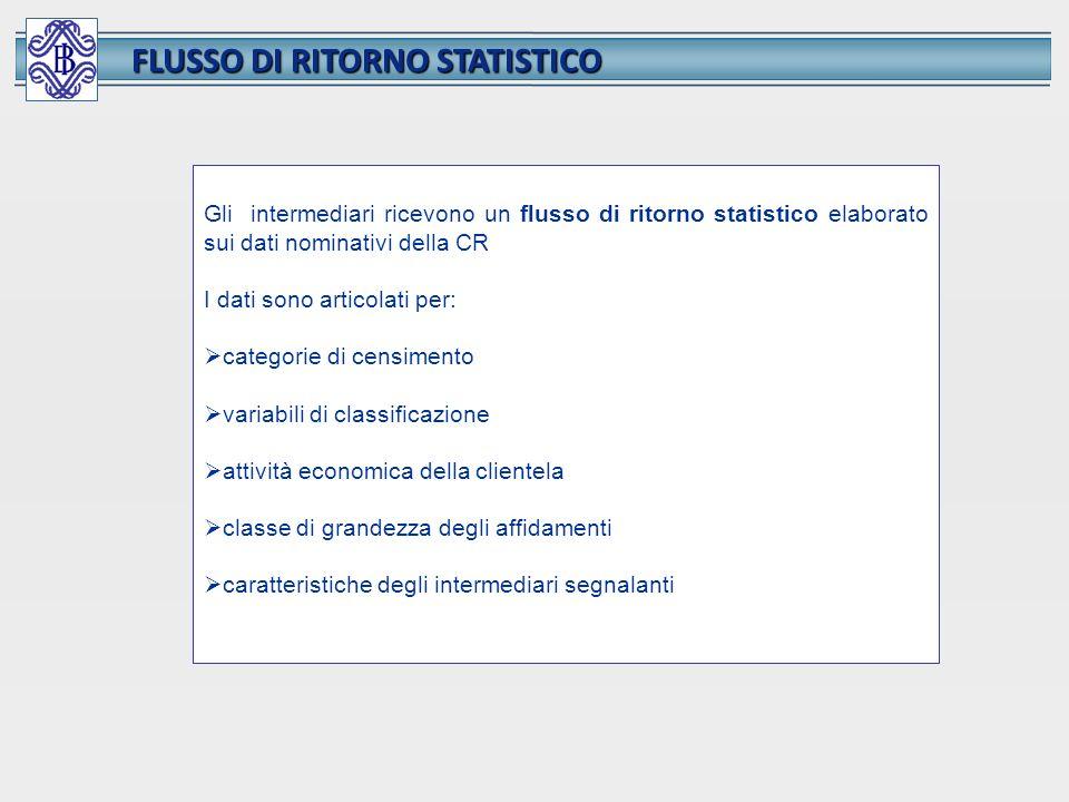 FLUSSO DI RITORNO STATISTICO