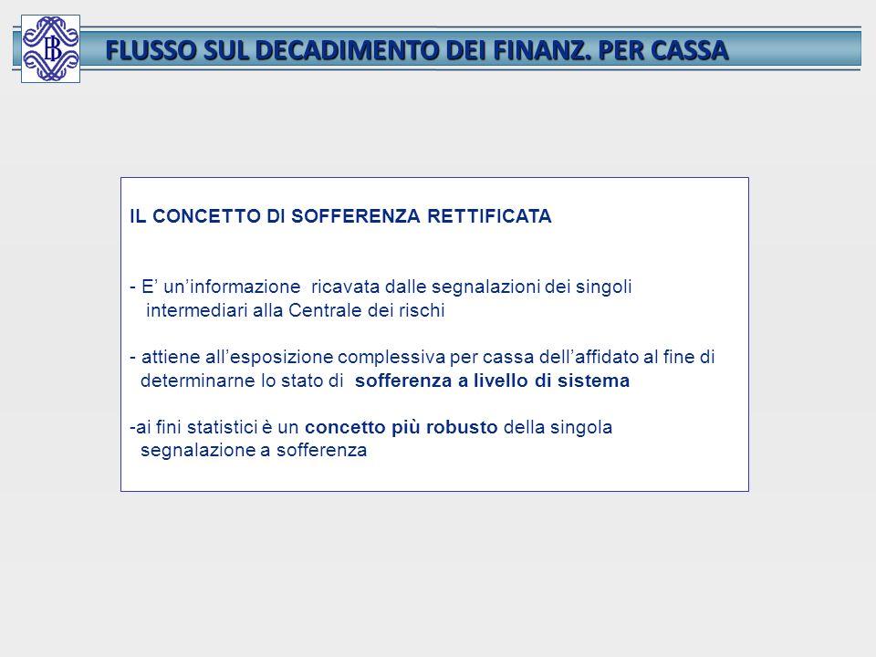 FLUSSO SUL DECADIMENTO DEI FINANZ. PER CASSA