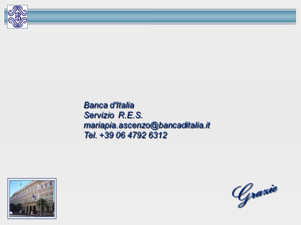 Grazie Banca d Italia Servizio R.E.S. mariapia.ascenzo@bancaditalia.it