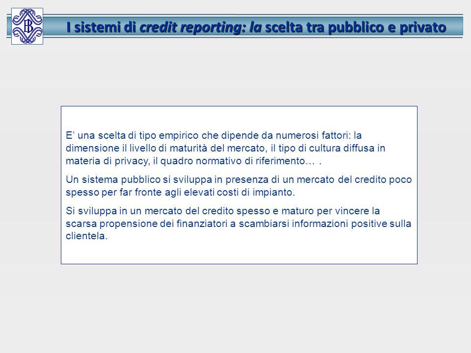 I sistemi di credit reporting: la scelta tra pubblico e privato