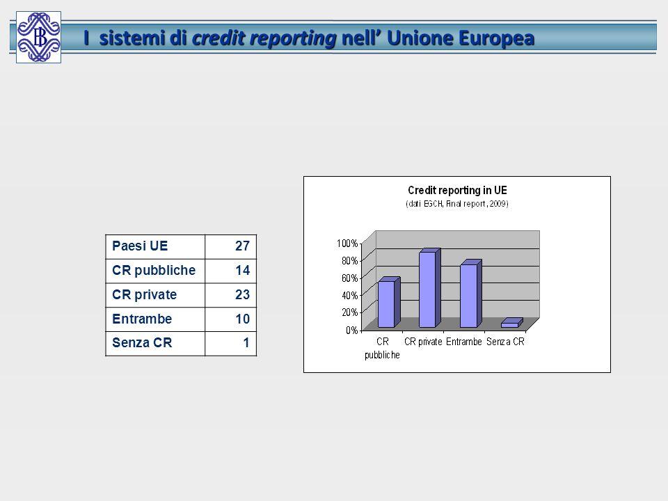 I sistemi di credit reporting nell' Unione Europea
