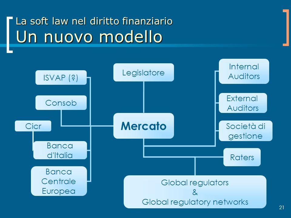 La soft law nel diritto finanziario Un nuovo modello