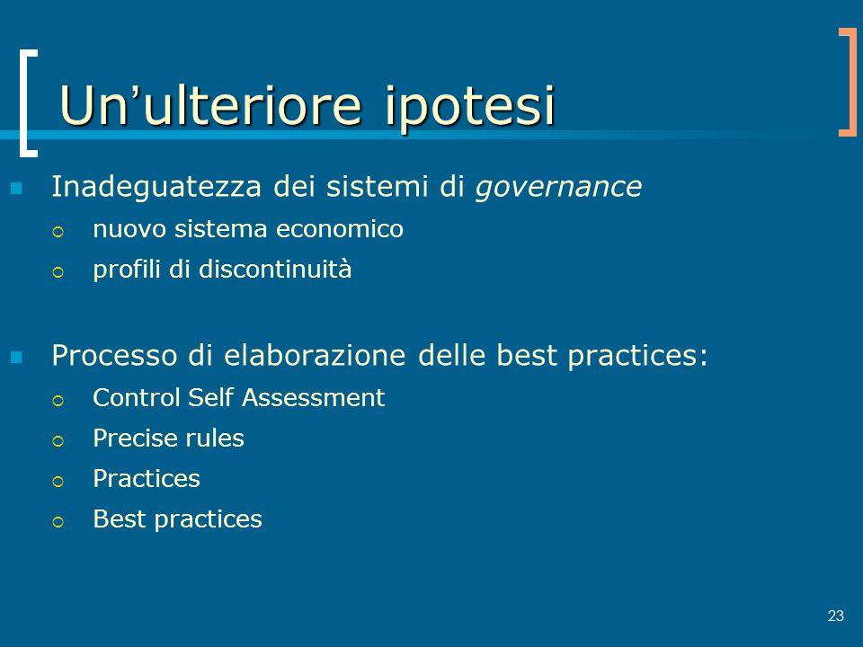 Un'ulteriore ipotesi Inadeguatezza dei sistemi di governance