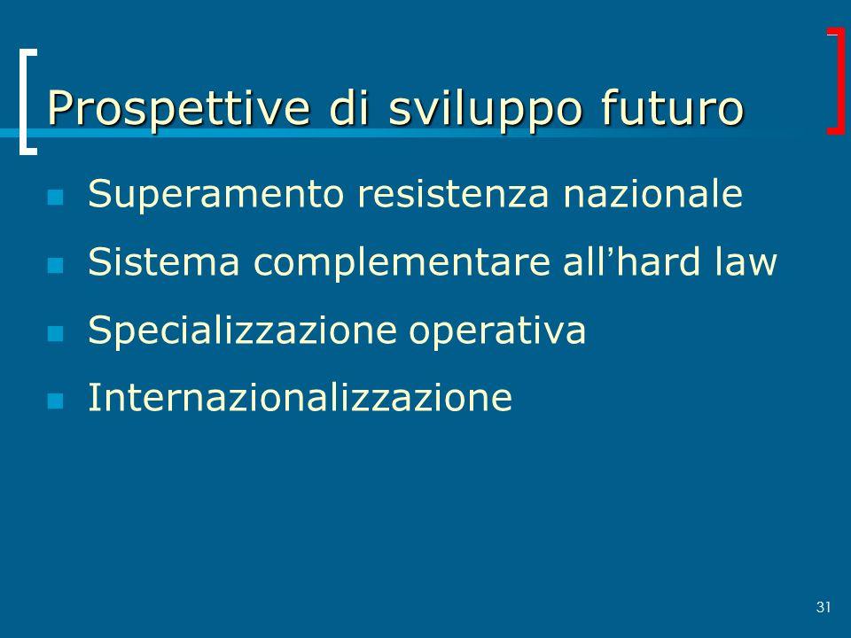 Prospettive di sviluppo futuro