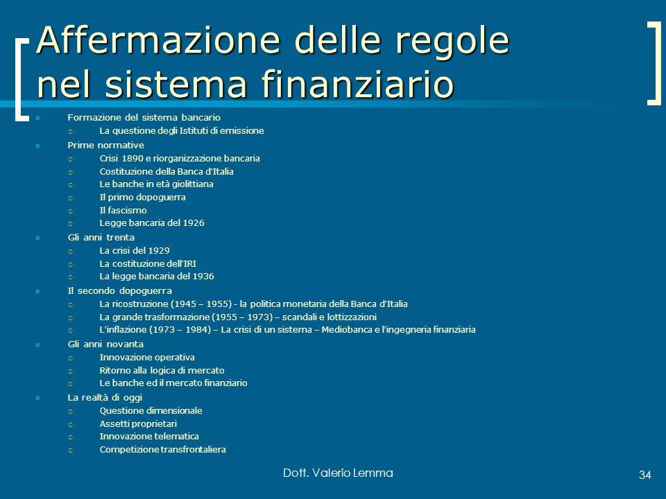 Affermazione delle regole nel sistema finanziario