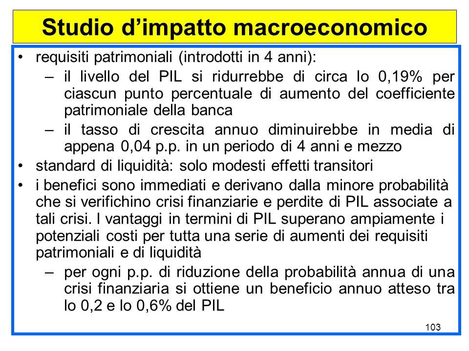 Studio d'impatto macroeconomico