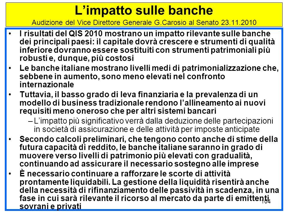 L'impatto sulle banche Audizione del Vice Direttore Generale G