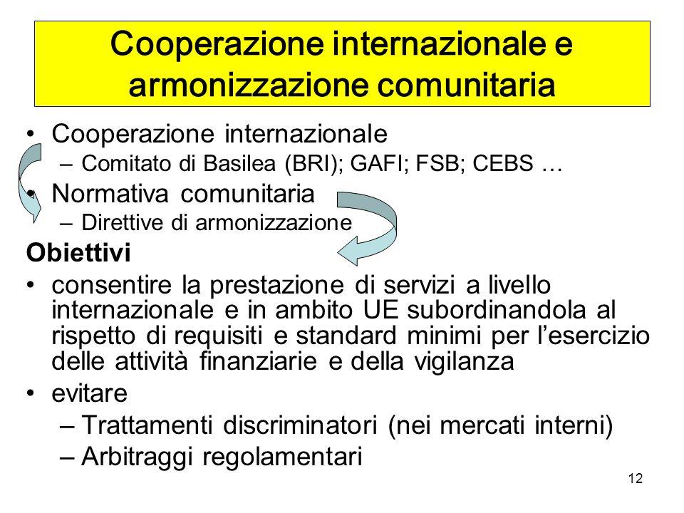 Cooperazione internazionale e armonizzazione comunitaria