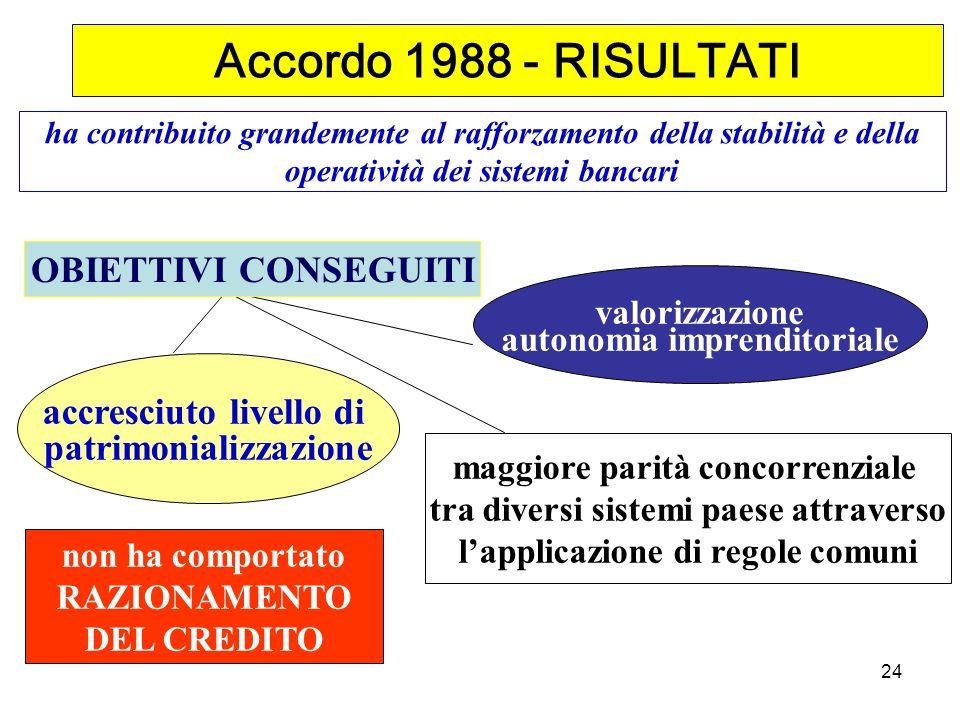 Accordo 1988 - RISULTATI OBIETTIVI CONSEGUITI accresciuto livello di