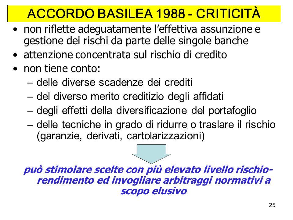 ACCORDO BASILEA 1988 - CRITICITÀ
