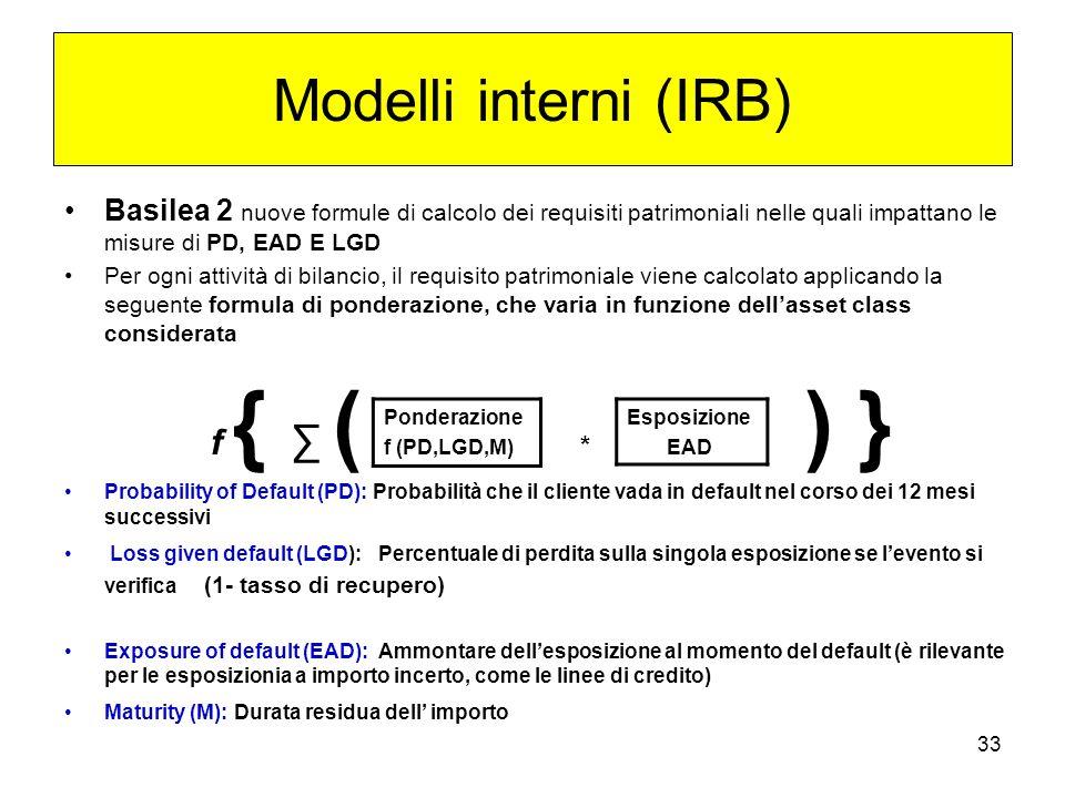 Modelli interni (IRB) Basilea 2 nuove formule di calcolo dei requisiti patrimoniali nelle quali impattano le misure di PD, EAD E LGD.