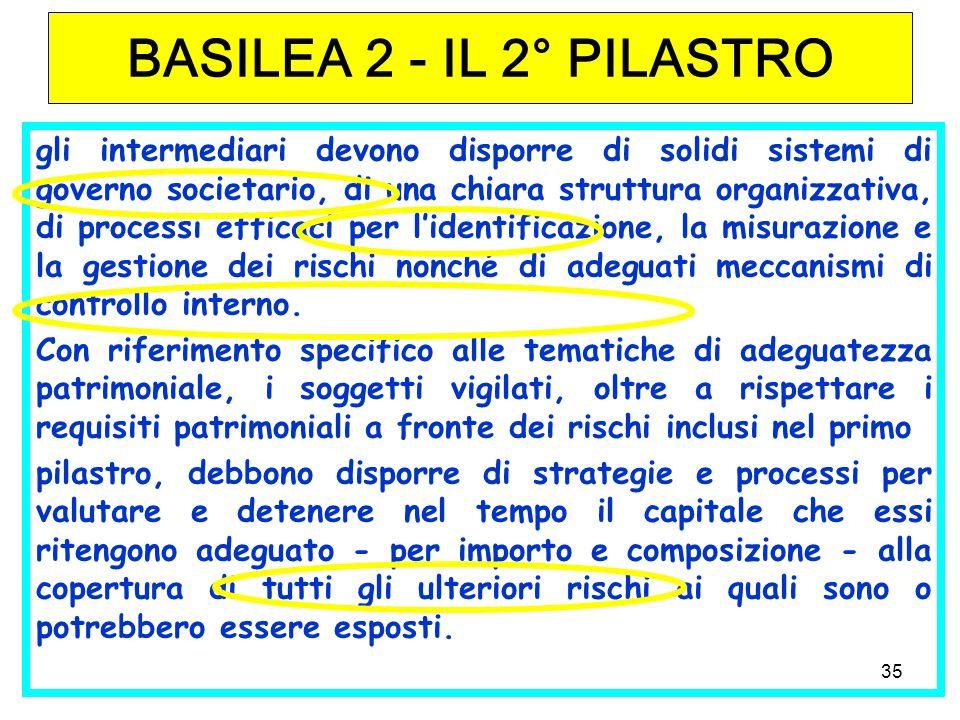 BASILEA 2 - IL 2° PILASTRO