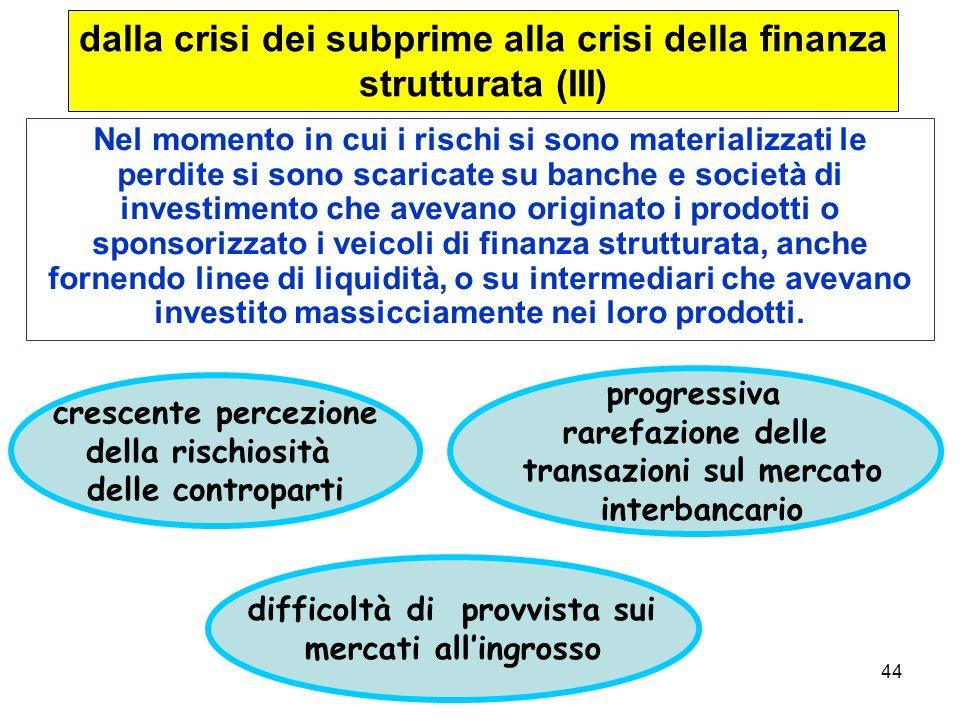 dalla crisi dei subprime alla crisi della finanza strutturata (III)