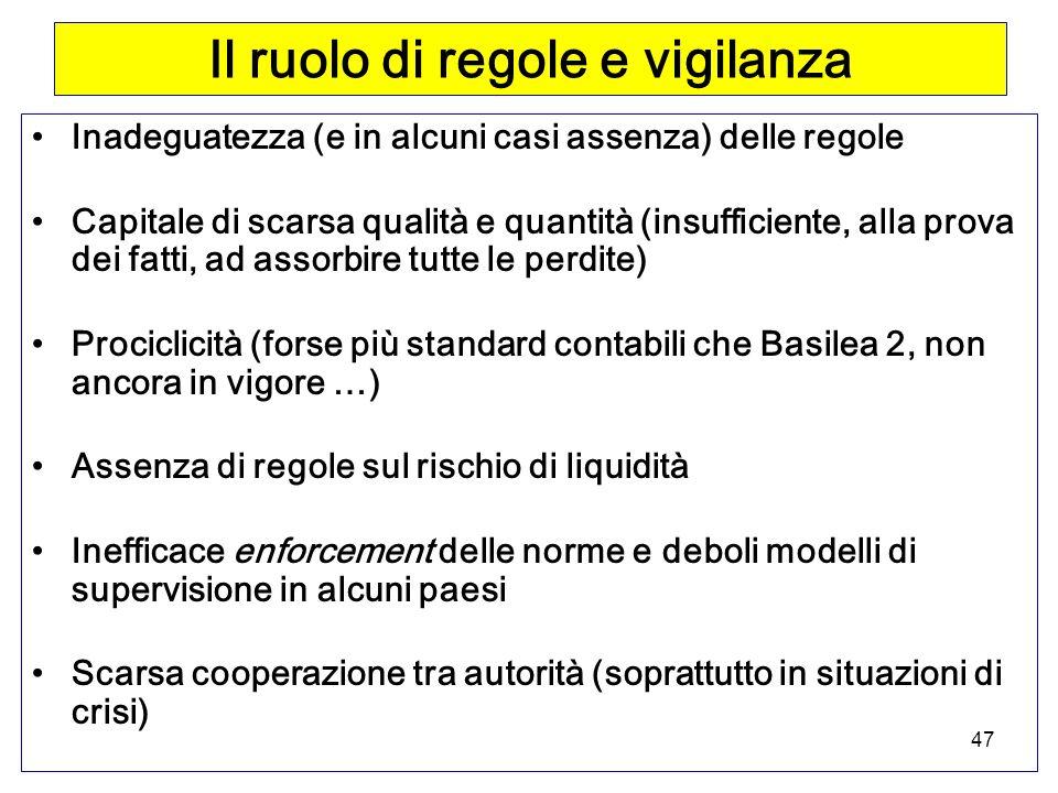 Il ruolo di regole e vigilanza