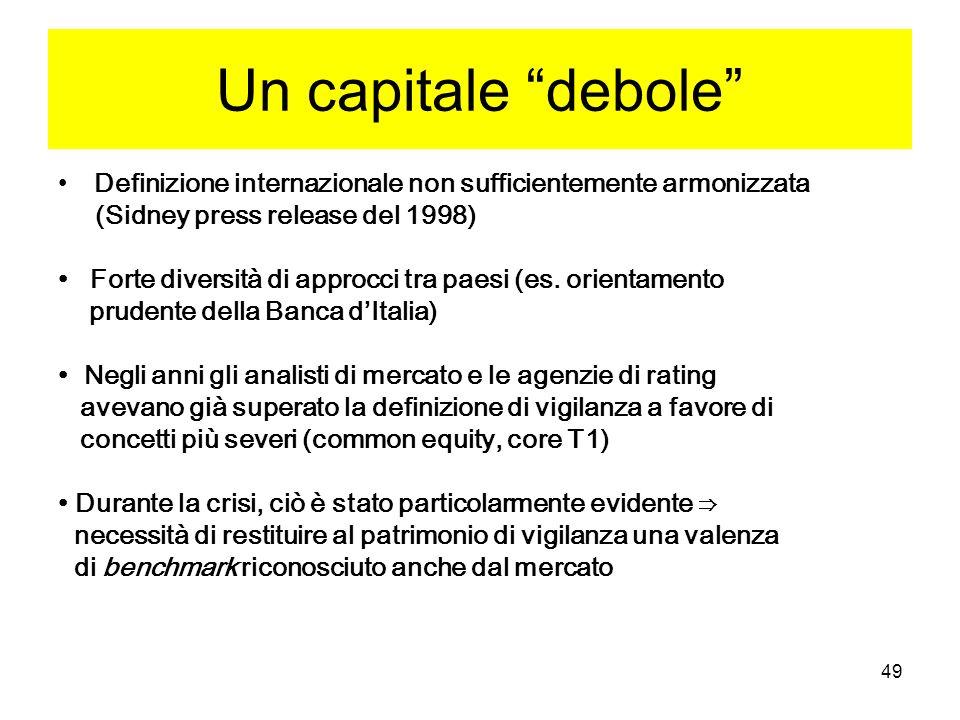 Un capitale debole Definizione internazionale non sufficientemente armonizzata. (Sidney press release del 1998)