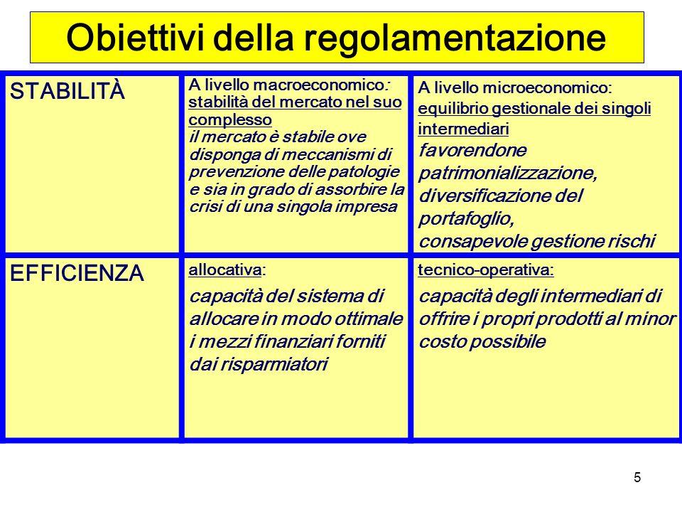 Obiettivi della regolamentazione