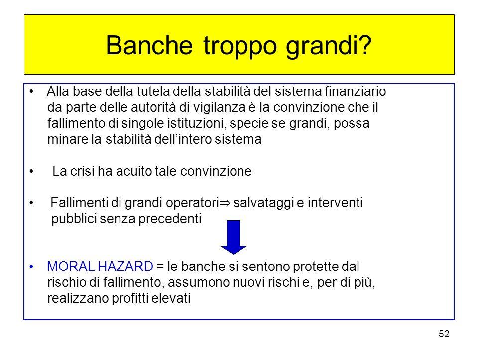 Banche troppo grandi Alla base della tutela della stabilità del sistema finanziario. da parte delle autorità di vigilanza è la convinzione che il.