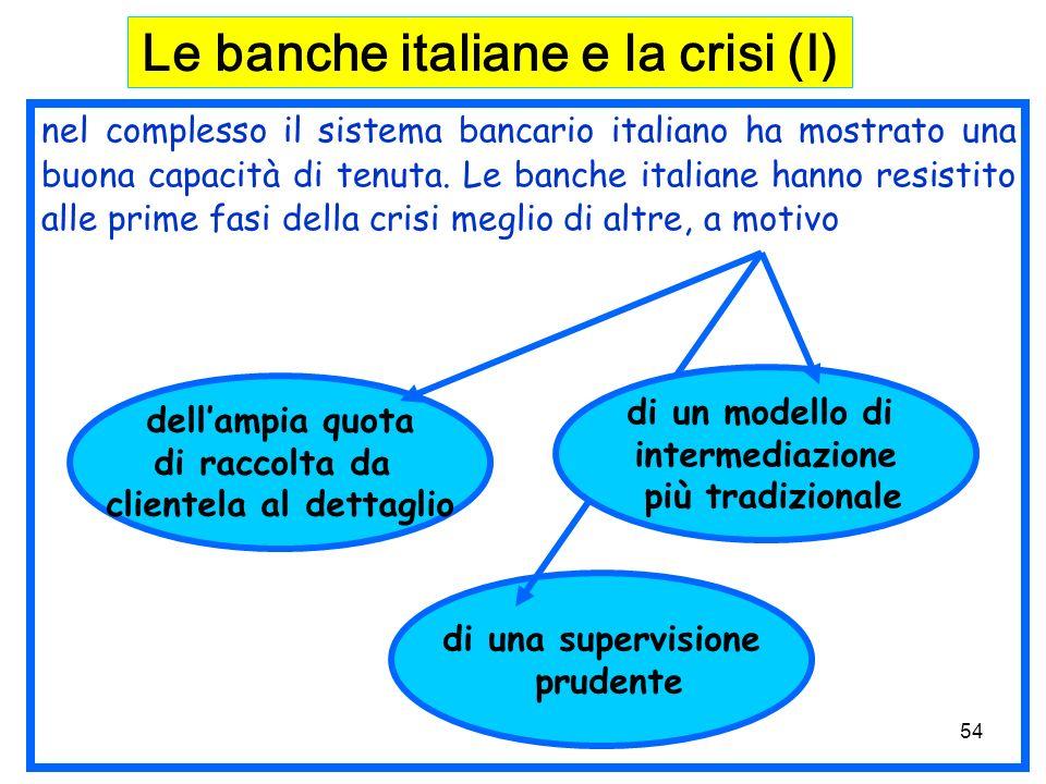 Le banche italiane e la crisi (I) clientela al dettaglio