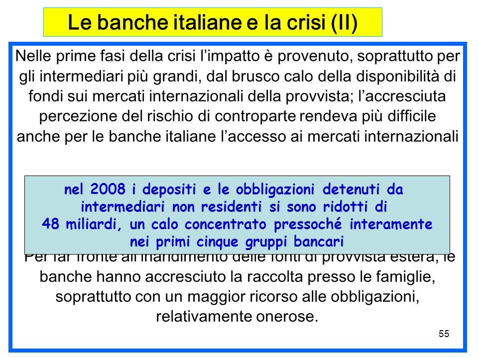 Le banche italiane e la crisi (II)