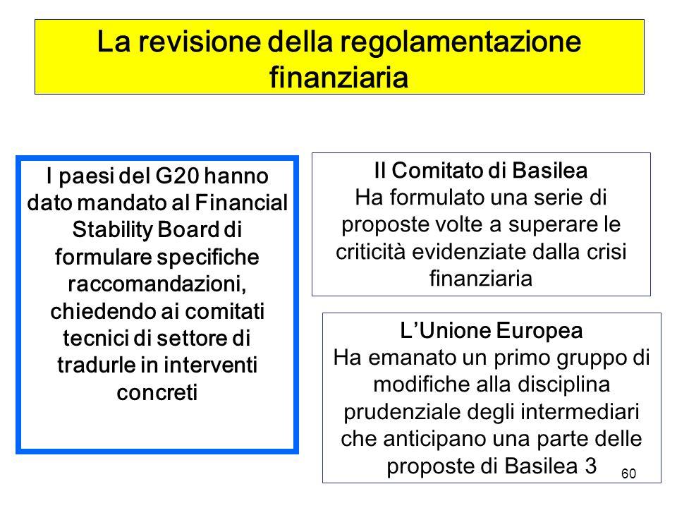 La revisione della regolamentazione finanziaria