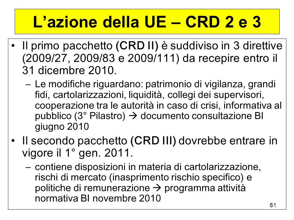 L'azione della UE – CRD 2 e 3