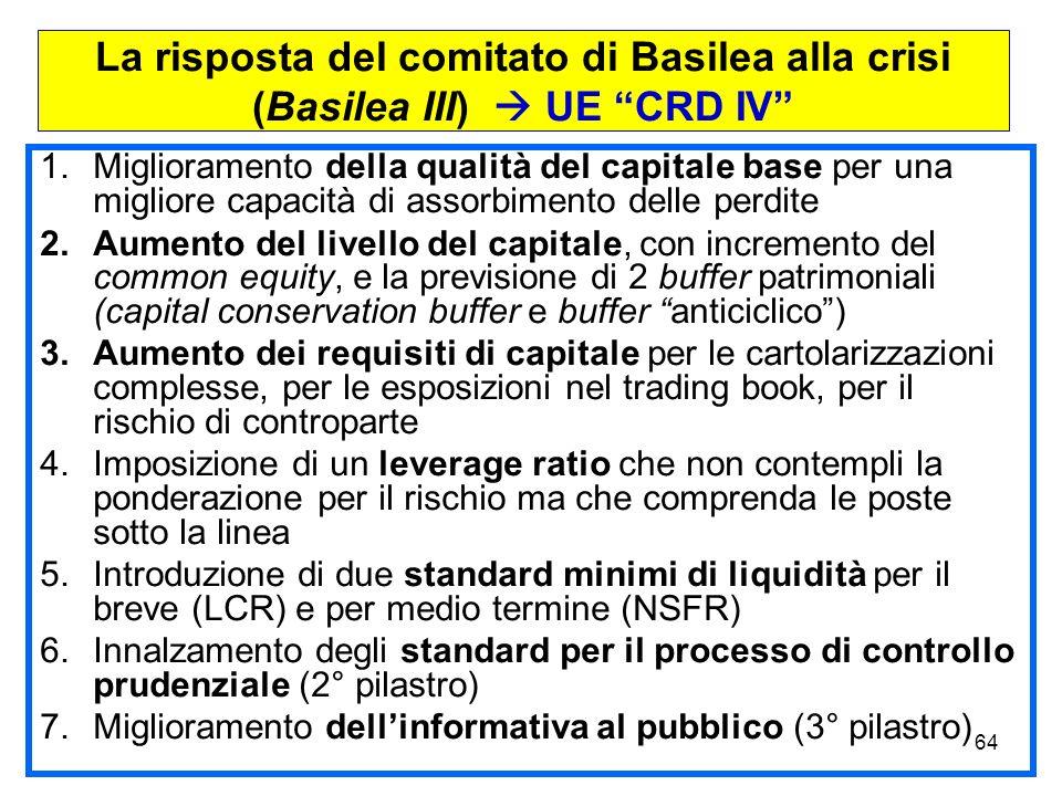 La risposta del comitato di Basilea alla crisi (Basilea III)  UE CRD IV