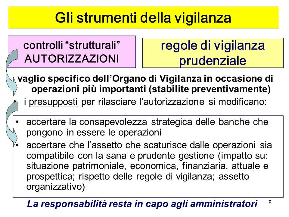 controlli strutturali AUTORIZZAZIONI