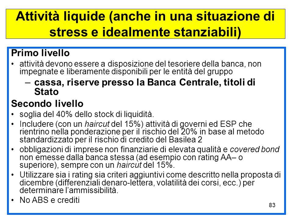 Attività liquide (anche in una situazione di stress e idealmente stanziabili)