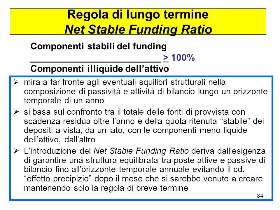 Regola di lungo termine Net Stable Funding Ratio