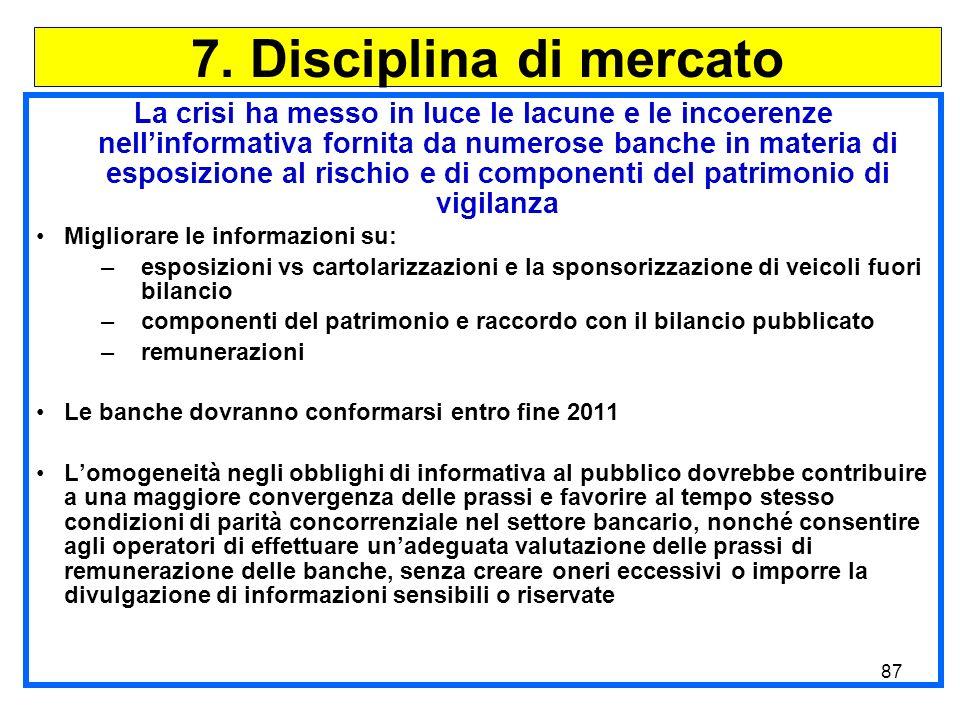 7. Disciplina di mercato