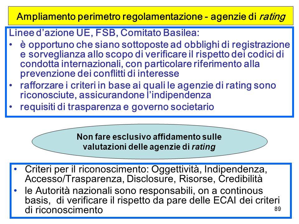 Ampliamento perimetro regolamentazione - agenzie di rating