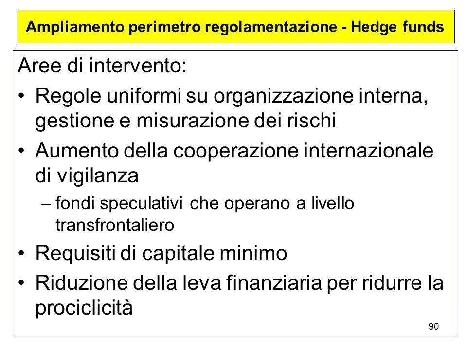 Ampliamento perimetro regolamentazione - Hedge funds