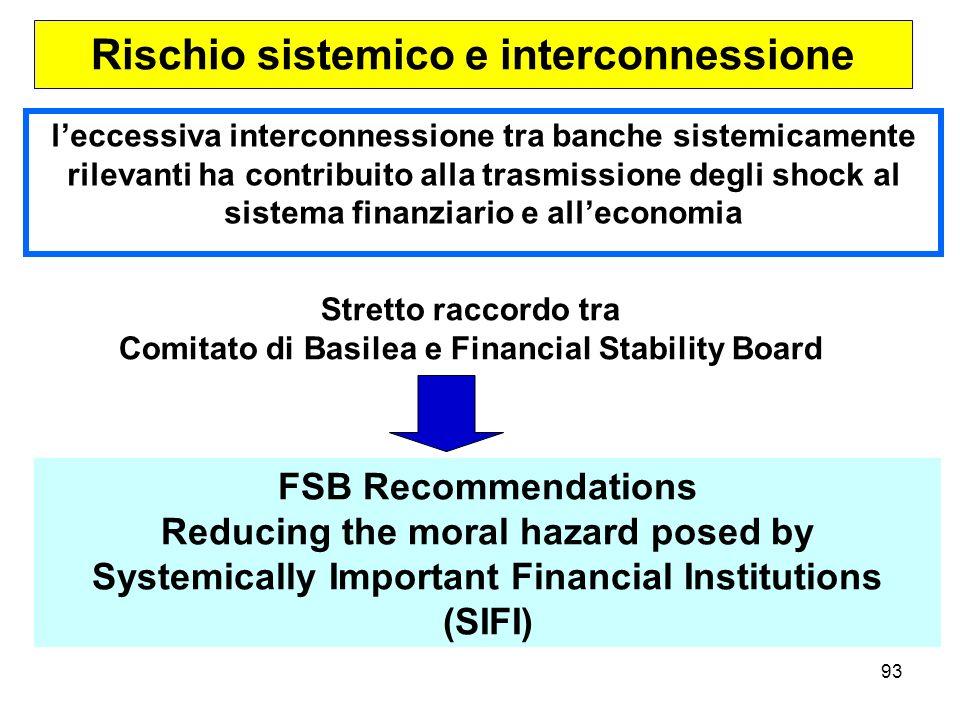 Rischio sistemico e interconnessione