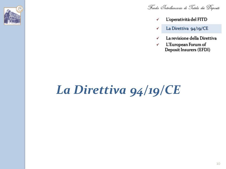 La Direttiva 94/19/CE L'operatività del FITD La Direttiva 94/19/CE
