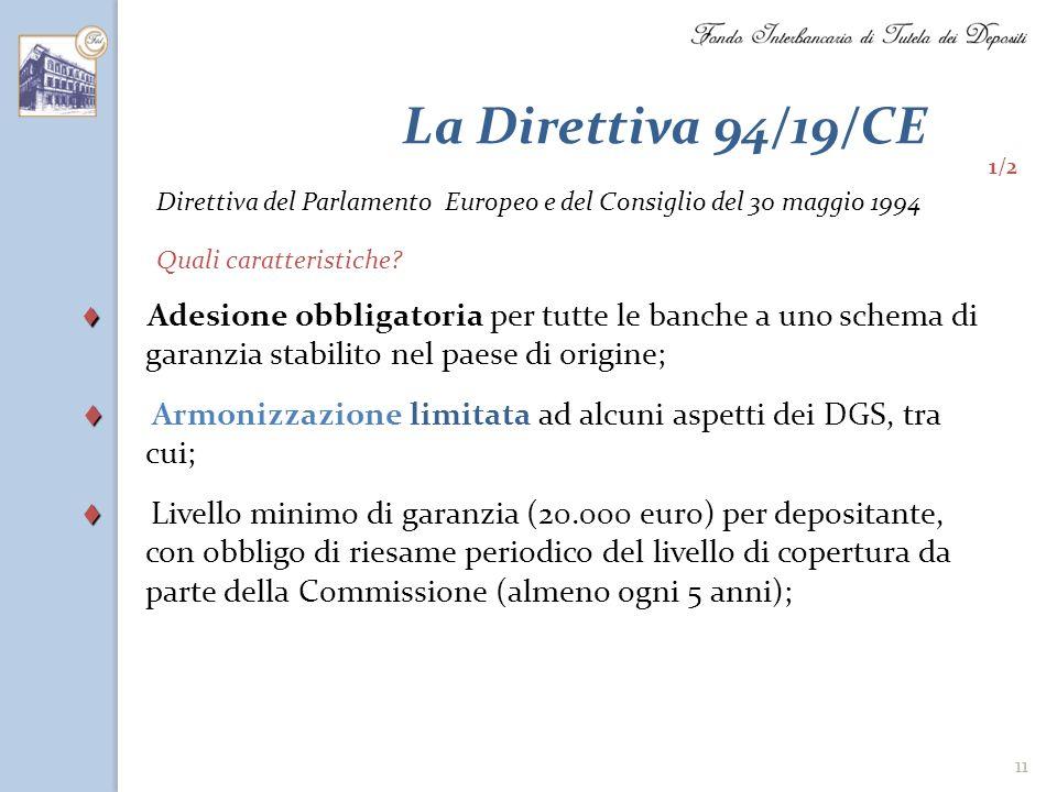 La Direttiva 94/19/CE 1/2. Direttiva del Parlamento Europeo e del Consiglio del 30 maggio 1994. Quali caratteristiche