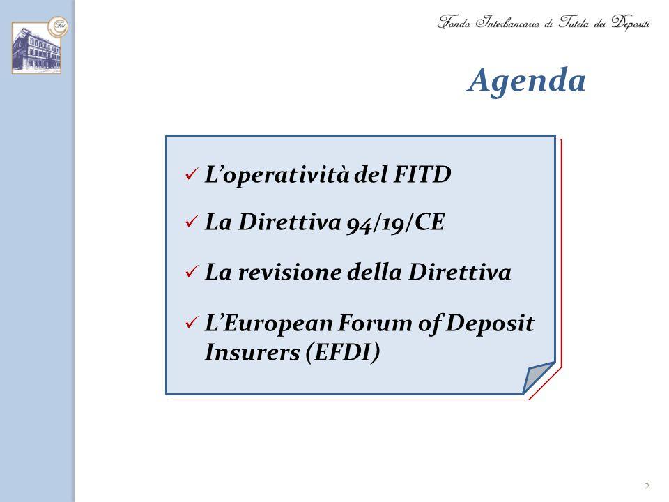 Agenda L'operatività del FITD La Direttiva 94/19/CE