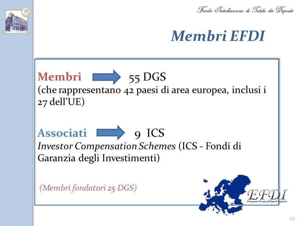 Membri EFDI Membri 55 DGS Associati 9 ICS