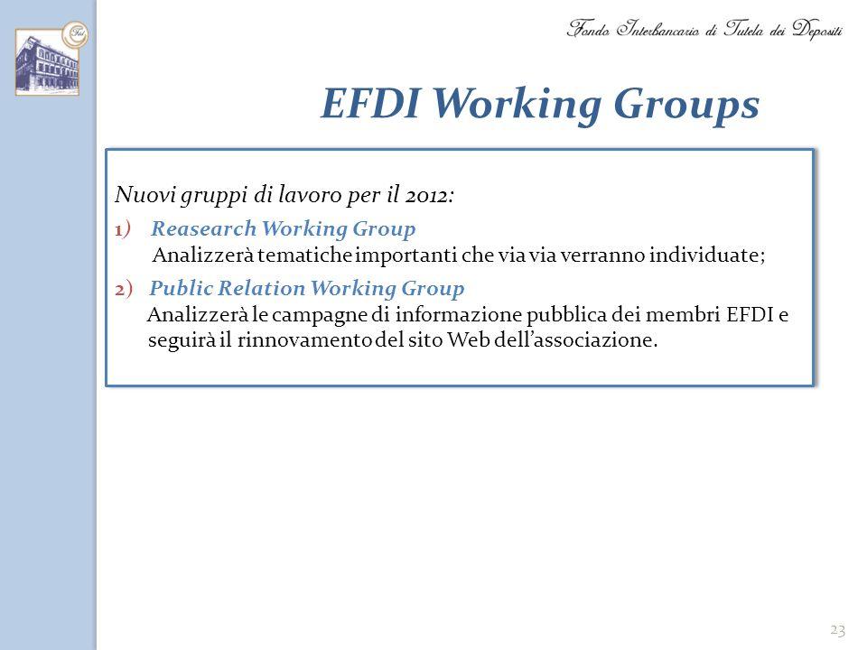 EFDI Working Groups Nuovi gruppi di lavoro per il 2012: